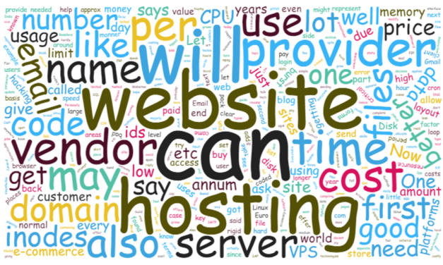 Costs pertaining to owning a website